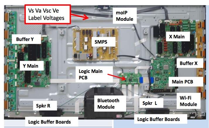 قطعات و لوازم الکترونیکی تلویزیون